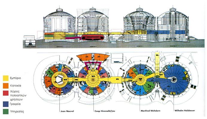 Εικόνα 2 -Τομές των τεσσάρων αεριοφυλακίων, με κίτρινο διακρίνεται το συνεχές εμπορικό κέντρο.
