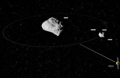 Το 2022 ένα διαστημόπλοιο της ΝΑΣΑ θα κτυπήσει έναν μικρό αστεροειδή, 11 εκατομμύρια χιλιόμετρα μακριά