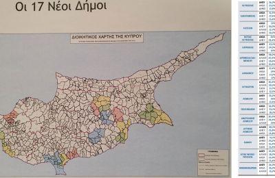 Στη Λευκωσία κυριαρχεί το ΑΚΕΛ, στη Λάρνακα καταγράφεται ισοπαλία. Στη Λεμεσό το ΑΚΕΛ έχει πρωτιά σε δύο νέους Δήμους, ενώ σε Πάφο και Αμμόχωστο ο ΔΗΣΥ εμφανίζεται πρώτος.