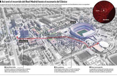 Η διαδρομή του πούλμαν της Ρεάλ σύμφωνα με τη Marca