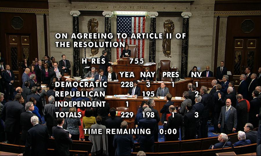 Τα αποτελέσματα της ψηφοφορίας επί του δεύτερου άρθρου παραπομπής.