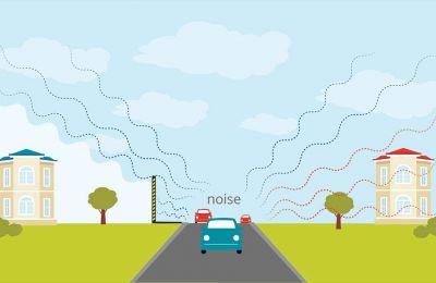 Κατά τις εκτιμήσεις, δε, της ΕΕ, περίπου 20-25% του πληθυσμού των ανεπτυγμένων χωρών της ευρωπαϊκής οικογένειας ενοχλούνται από τον θόρυβο της οδικής κυκλοφορίας.
