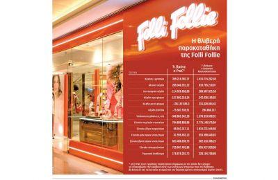 Η υπόθεση της Folli Follie, ένα από τα μεγαλύτερα ευρωπαϊκά επιχειρηματικά σκάνδαλα των τελευταίων ετών