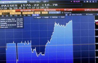 Ο Γενικός Δείκτης σημείωσε σημαντικά κέρδη της τάξης του 1,75% και έκλεισε στις 50,07 μονάδες