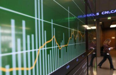 Ο Δείκτης FTSE/CySE 20 παρουσίασε άνοδο 0,24% κλείνοντας στις 33,69 μονάδες. Η αξία των συναλλαγών περιορίστηκε στις €33.726.