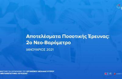 Αποτελέσματα 2ου «Νέο-Βαρόμετρου» 2020 από τον Οργανισμό Νεολαίας
